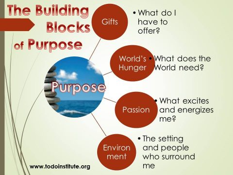 The Building Blocks of Purpose